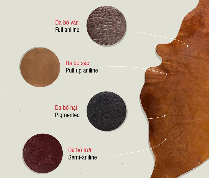 Các thành phần dùng làm phụ kiện của da bò